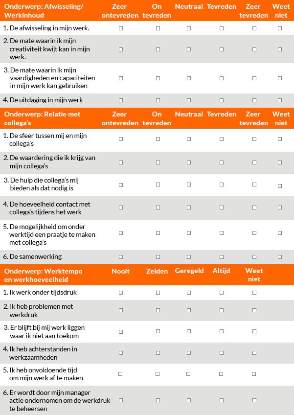 TabelAllesOverMarktOnderzoek